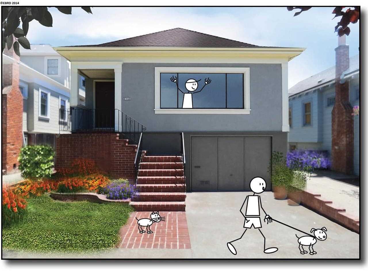 5342 Miles Ave., Oakland, CA 94618